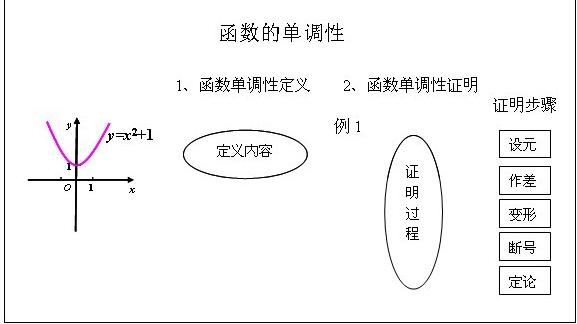 青岛版五年级数学板书设计